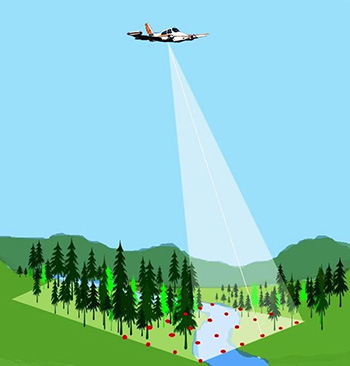 LiDAR aerial data collection