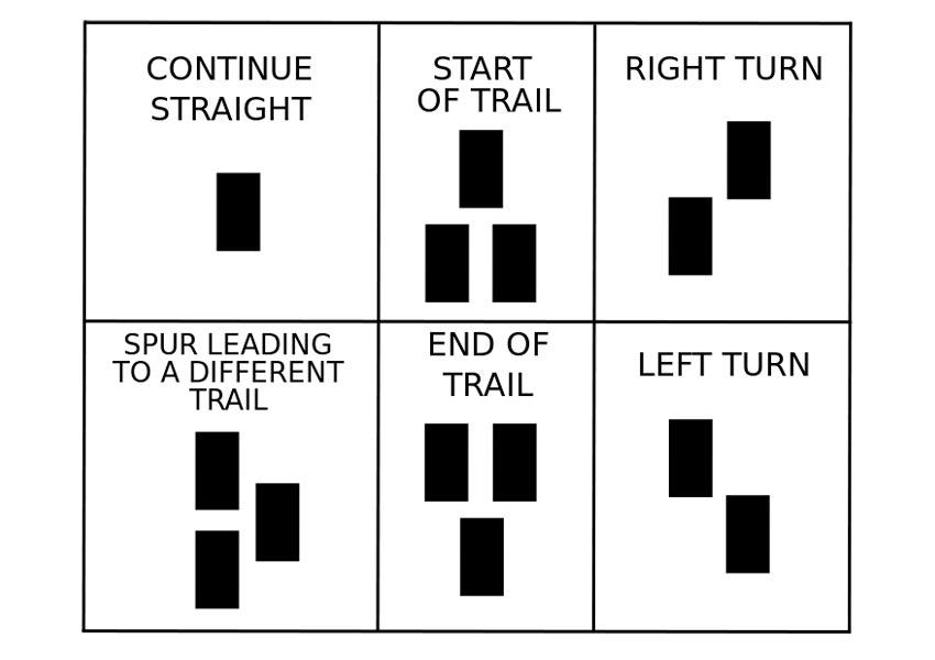 Trail Blazes