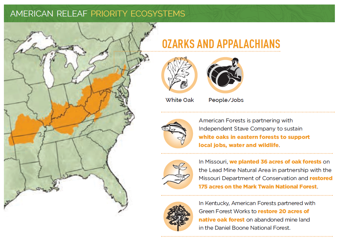 American Forests Priority Ecosystem Map