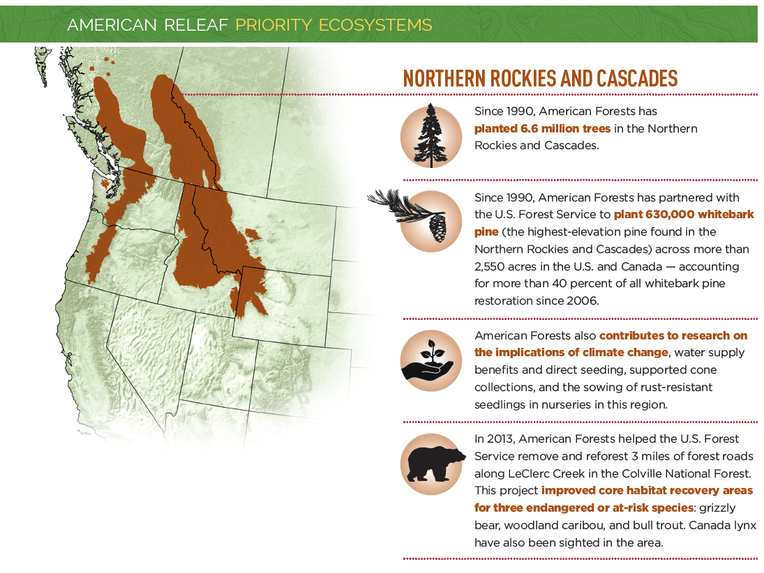 American ReLeaf Priority Ecosystems